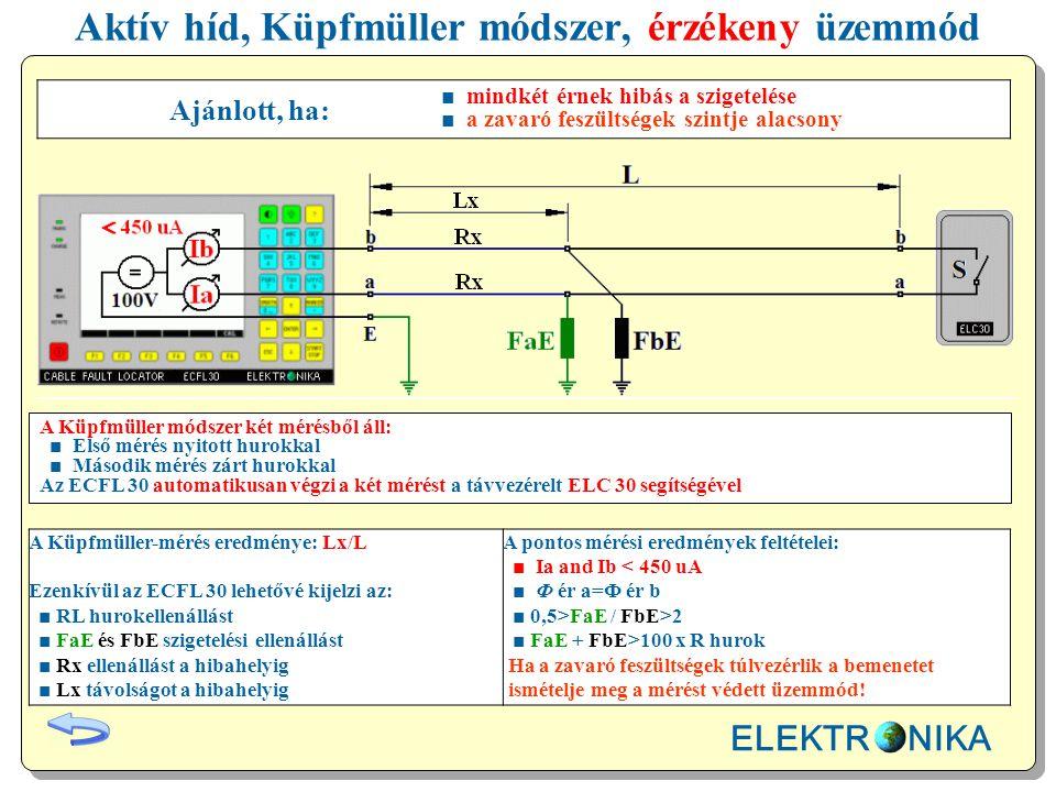 Aktív híd, Küpfmüller módszer, érzékeny üzemmód Ajánlott, ha: ■ mindkét érnek hibás a szigetelése ■ a zavaró feszültségek szintje alacsony A Küpfmüller módszer két mérésből áll: ■ Első mérés nyitott hurokkal ■ Második mérés zárt hurokkal Az ECFL 30 automatikusan végzi a két mérést a távvezérelt ELC 30 segítségével ELEKTR NIKA A Küpfmüller-mérés eredménye: Lx/L Ezenkívül az ECFL 30 lehetővé kijelzi az: ■ RL hurokellenállást ■ FaE és FbE szigetelési ellenállást ■ Rx ellenállást a hibahelyig ■ Lx távolságot a hibahelyig A pontos mérési eredmények feltételei: ■ Ia and Ib < 450 uA ■ Ф ér a=Ф ér b ■ 0,5>FaE / FbE>2 ■ FaE + FbE>100 x R hurok Ha a zavaró feszültségek túlvezérlik a bemenetet ismételje meg a mérést védett üzemmód!