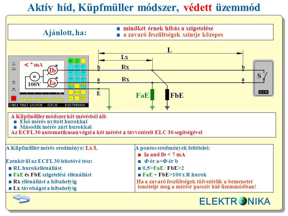 Aktív híd, Küpfmüller módszer, védett üzemmód Ajánlott, ha: ■ mindkét érnek hibás a szigetelése ■ a zavaró feszültségek szintje közepes ELEKTR NIKA A Küpfmüller módszer két mérésből áll: ■ Első mérés nyitott hurokkal ■ Második mérés zárt hurokkal Az ECFL 30 automatikusan végzi a két mérést a távvezérelt ELC 30 segítségével A Küpfmüller mérés eredménye: Lx/L Ezenkívül az ECFL 30 lehetővé tesz: ■ RL hurokellenállást ■ FaE és FbE szigetelési ellenállást ■ Rx ellenállást a hibahelyig ■ Lx távolságot a hibahelyig A pontos eredmények feltételei: ■ Ia and Ib < 7 mA ■ Ф ér a=Ф ér b ■ 0,5>FaE / FbE>2 ■ FaE + FbE>100 x R hurok Ha a zavaró feszültségek túlvezérlik a bemenetet ismételje meg a mérést passzív híd üzemmódban!
