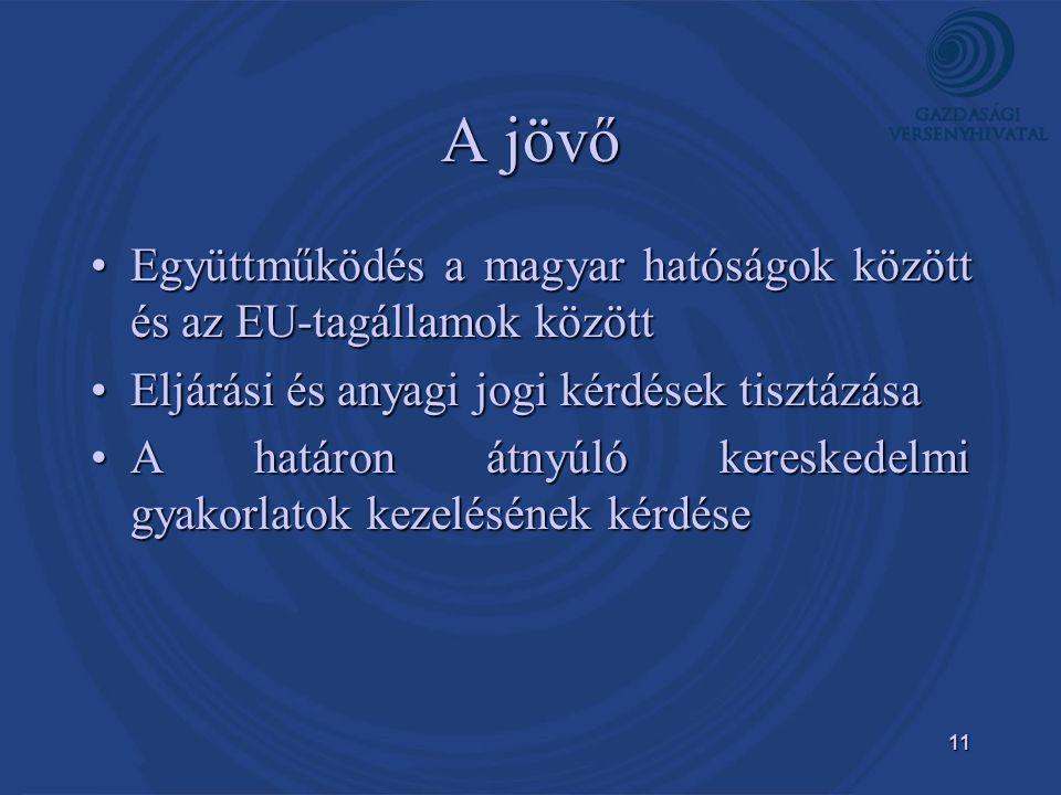 11 A jövő •Együttműködés a magyar hatóságok között és az EU-tagállamok között •Eljárási és anyagi jogi kérdések tisztázása •A határon átnyúló kereskedelmi gyakorlatok kezelésének kérdése