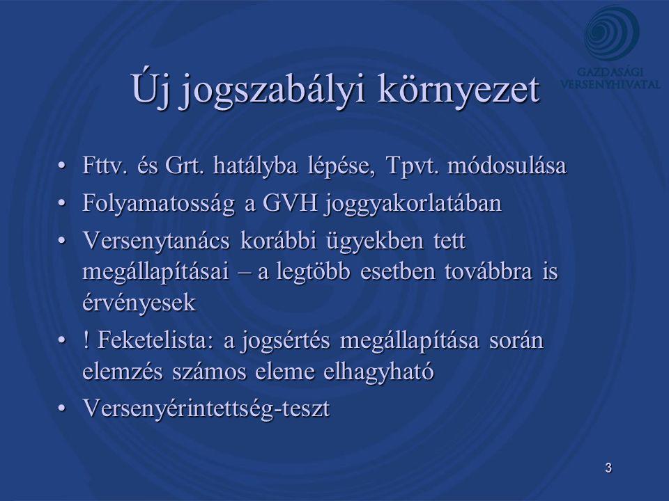 3 Új jogszabályi környezet •Fttv. és Grt. hatályba lépése, Tpvt.