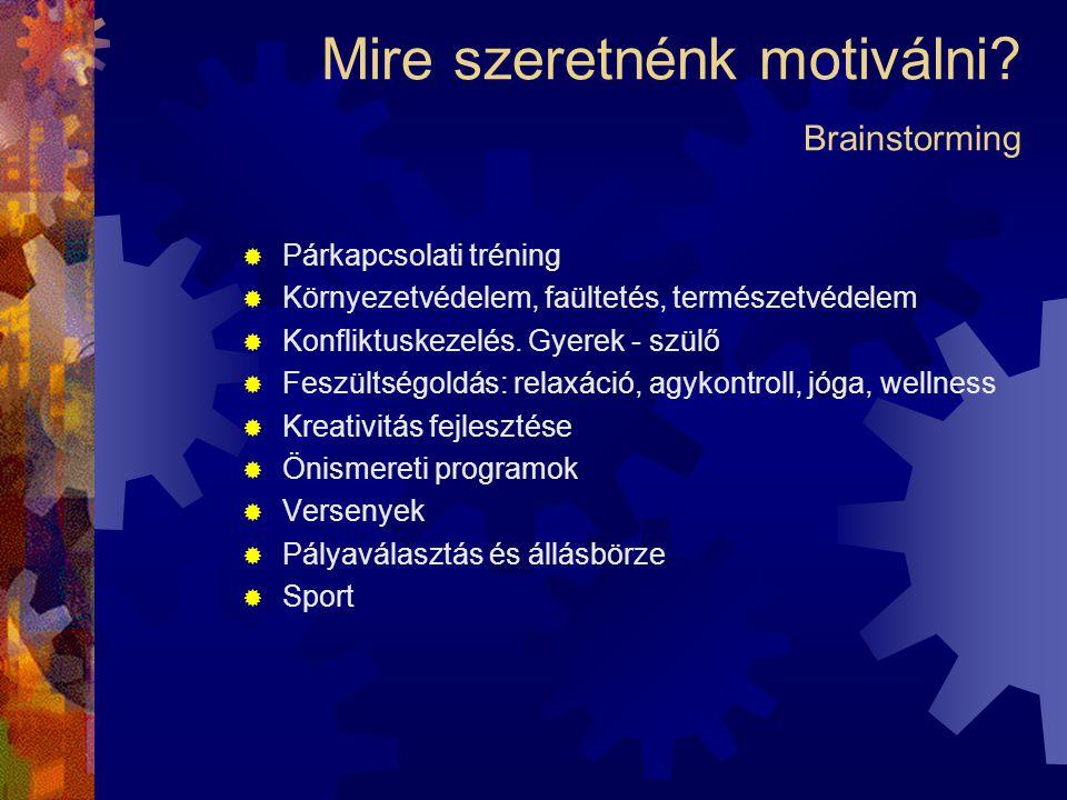 Mire szeretnénk motiválni? Brainstorming  Párkapcsolati tréning  Környezetvédelem, faültetés, természetvédelem  Konfliktuskezelés. Gyerek - szülő 