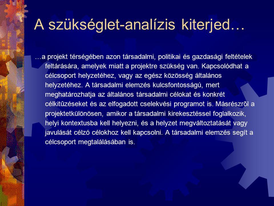 A szükséglet-analízis kiterjed… …a projekt térségében azon társadalmi, politikai és gazdasági feltételek feltárására, amelyek miatt a projektre szüksé