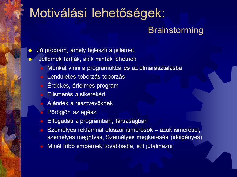 Motiválási lehetőségek: Brainstorming  Jó program, amely fejleszti a jellemet.  Jellemek tartják, akik minták lehetnek  Munkát vinni a programokba