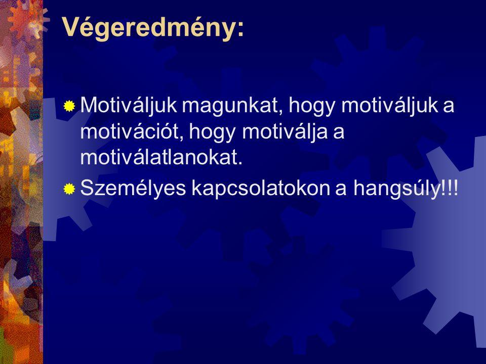 Végeredmény:  Motiváljuk magunkat, hogy motiváljuk a motivációt, hogy motiválja a motiválatlanokat.  Személyes kapcsolatokon a hangsúly!!!