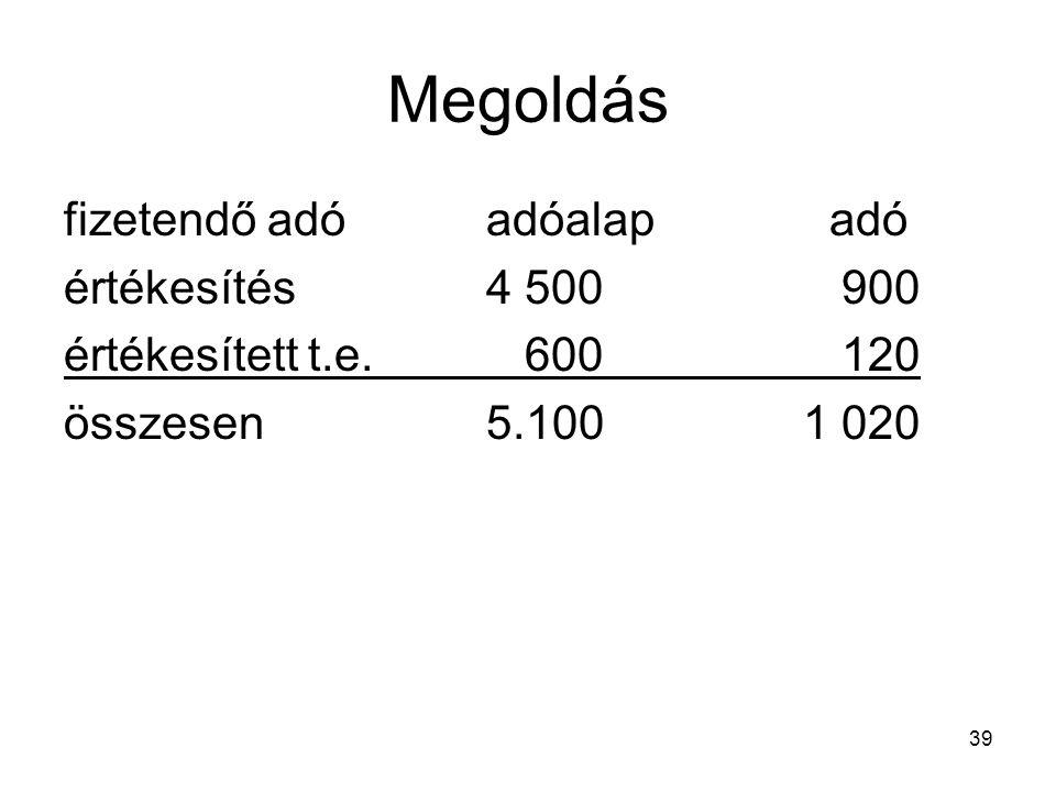 39 Megoldás fizetendő adóadóalap adó értékesítés4 500 900 értékesített t.e. 600 120 összesen5.1001 020