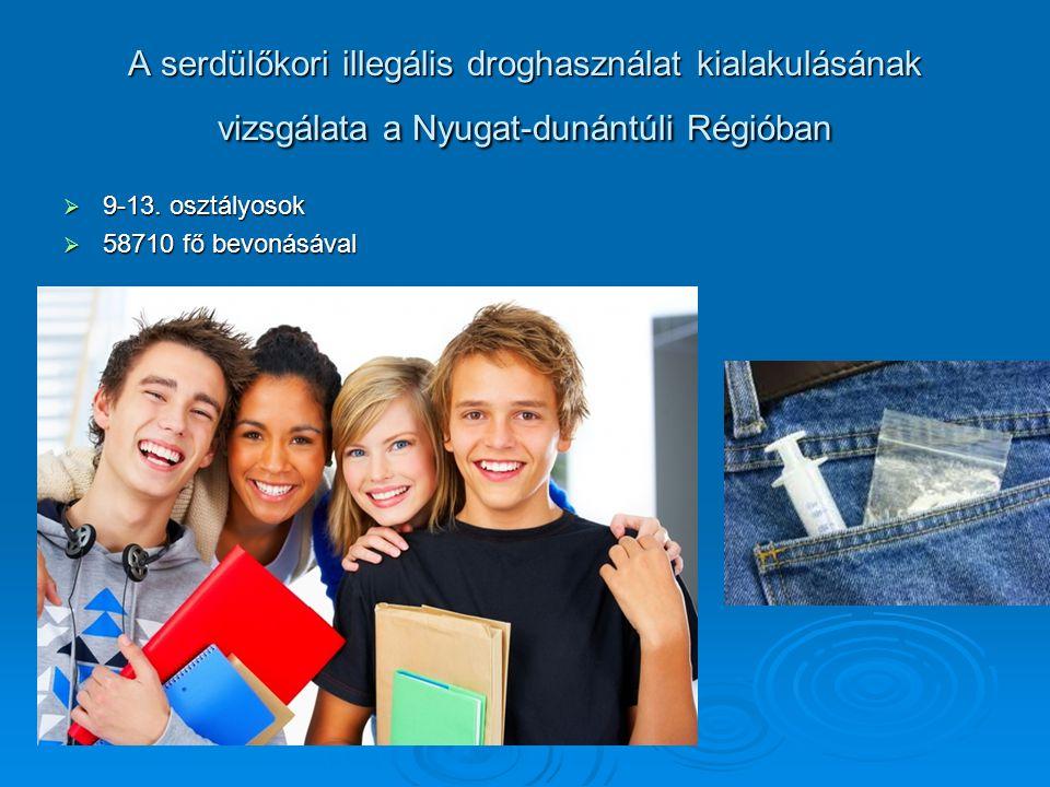 A serdülőkori illegális droghasználat kialakulásának vizsgálata a Nyugat-dunántúli Régióban  9-13. osztályosok  58710 fő bevonásával