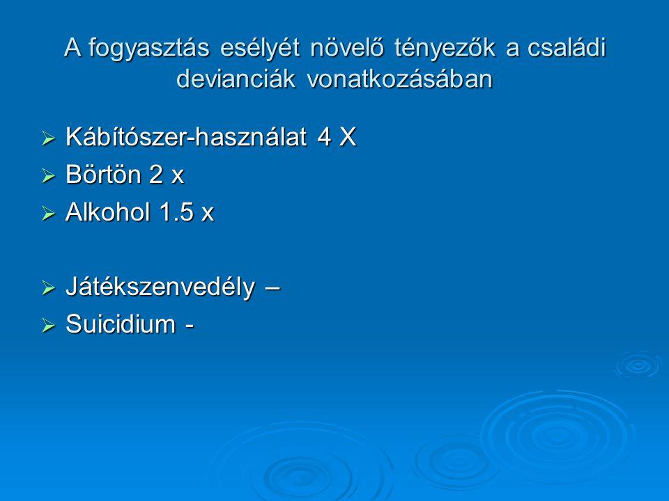 Protektív tényezők  A problémák könnyű megbeszélése  Mk.