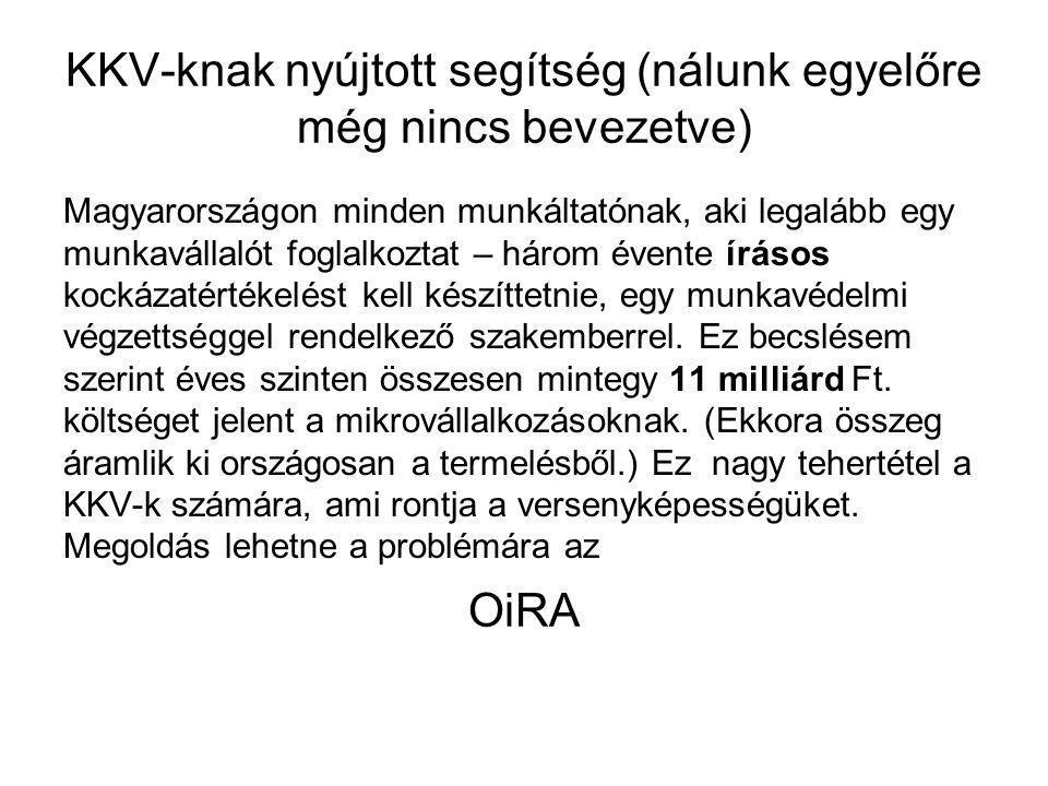 KKV-knak nyújtott segítség (nálunk egyelőre még nincs bevezetve) Magyarországon minden munkáltatónak, aki legalább egy munkavállalót foglalkoztat – három évente írásos kockázatértékelést kell készíttetnie, egy munkavédelmi végzettséggel rendelkező szakemberrel.