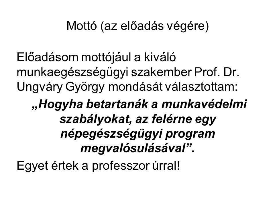 Mottó (az előadás végére) Előadásom mottójául a kiváló munkaegészségügyi szakember Prof.