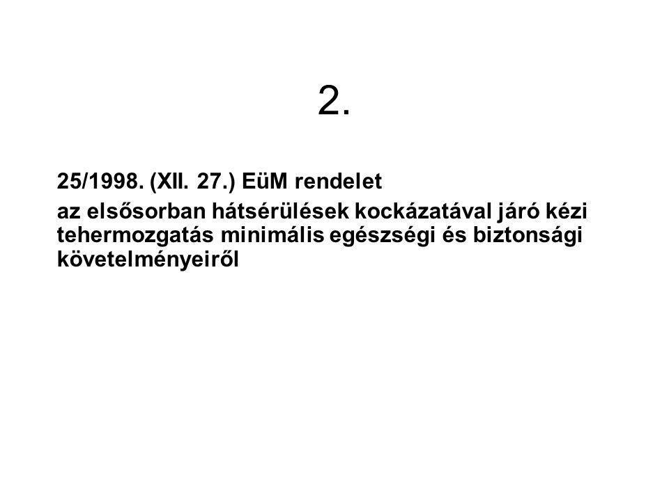 2.25/1998. (XII.