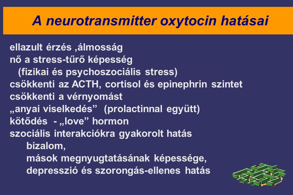 A neurotransmitter oxytocin hatásai ellazult érzés,álmosság nő a stress-tűrő képesség (fizikai és psychoszociális stress) csökkenti az ACTH, cortisol