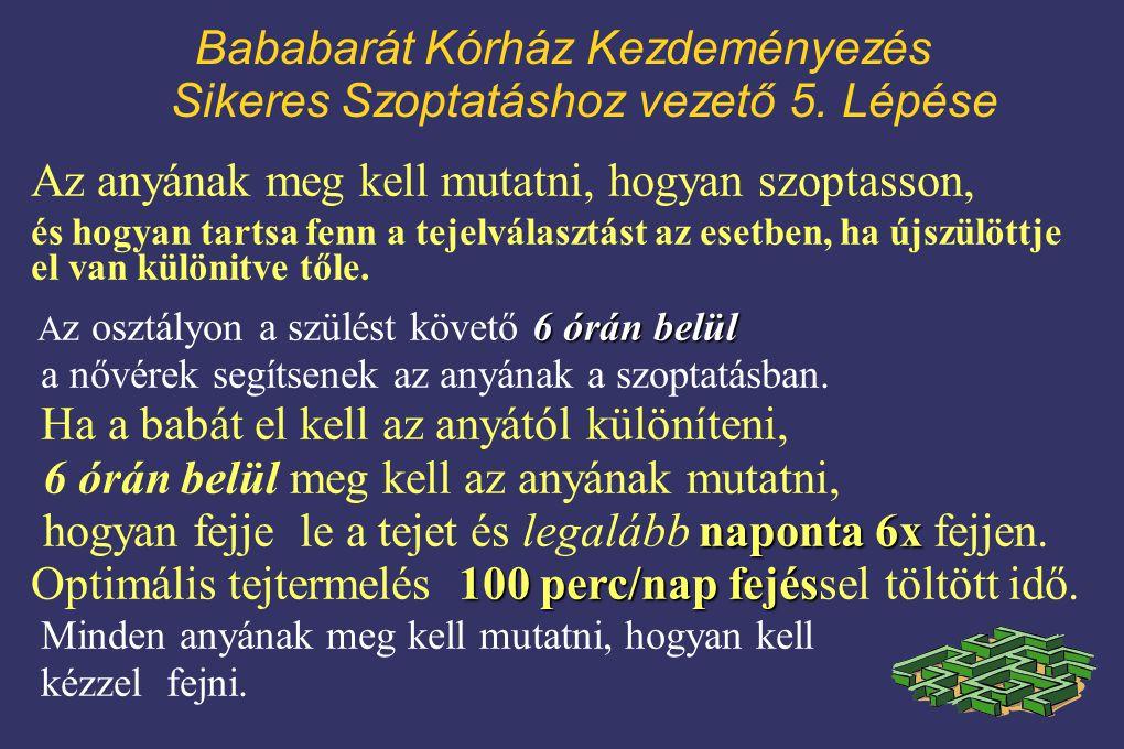 Bababarát Kórház Kezdeményezés Sikeres Szoptatáshoz vezető 5. Lépése Az anyának meg kell mutatni, hogyan szoptasson, és hogyan tartsa fenn a tejelvála