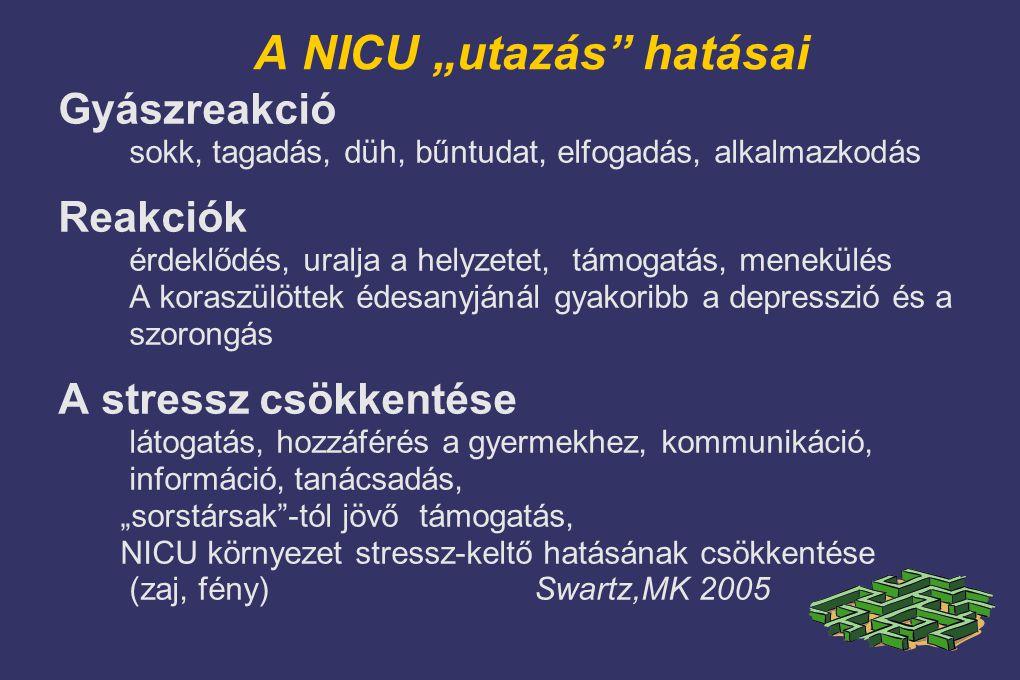 """A NICU """"utazás"""" hatásai Gyászreakció sokk, tagadás, düh, bűntudat, elfogadás, alkalmazkodás Reakciók érdeklődés, uralja a helyzetet, támogatás, menekü"""