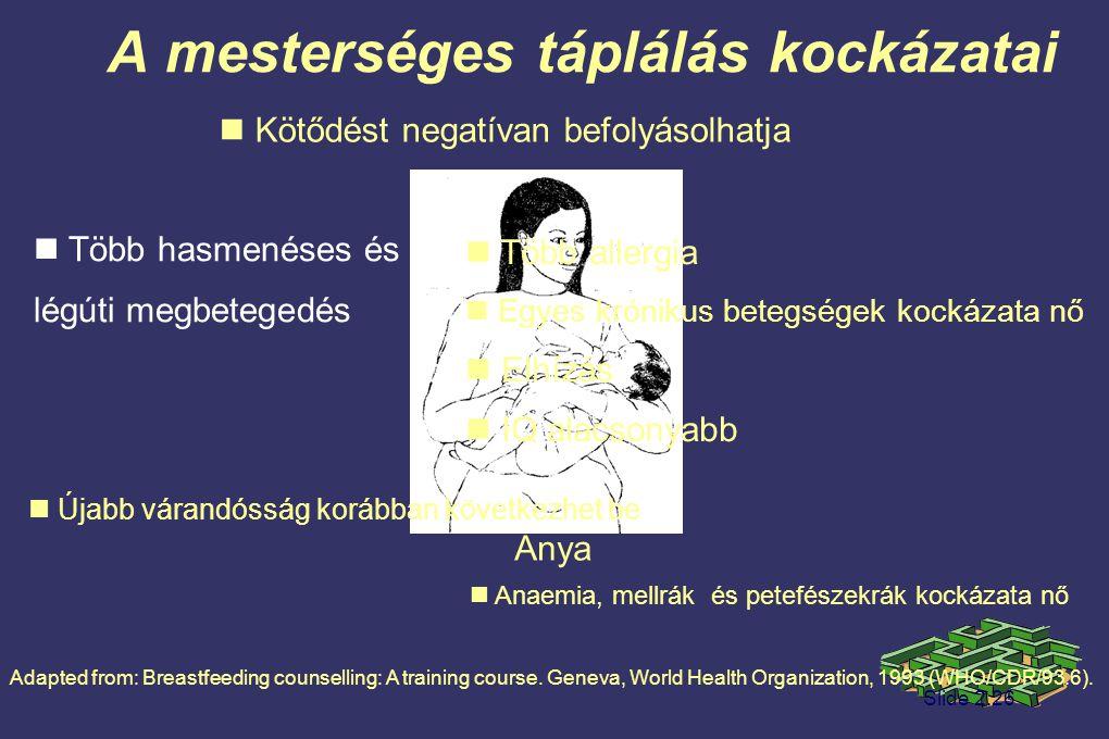 A mesterséges táplálás kockázatai  Kötődést negatívan befolyásolhatja  Több hasmenéses és légúti megbetegedés  Több allergia  Egyes krónikus betegségek kockázata nő  Elhízás  IQ alacsonyabb  Újabb várandósság korábban következhet be  Anaemia, mellrák és petefészekrák kockázata nő Anya Adapted from: Breastfeeding counselling: A training course.