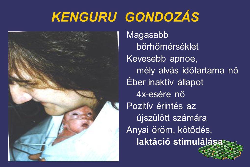KENGURU GONDOZÁS Magasabb bőrhőmérséklet Kevesebb apnoe, mély alvás időtartama nő Éber inaktív állapot 4x-esére nő Pozitív érintés az újszülött számára Anyai öröm, kötődés, laktáció stimulálása