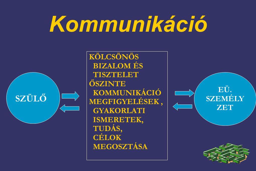 Kommunikáció EÜ.