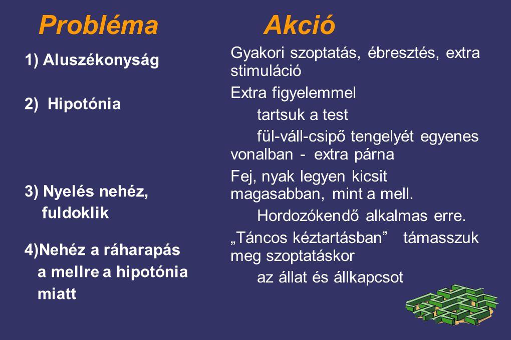 Probléma Akció 1) Aluszékonyság 2) Hipotónia 3) Nyelés nehéz, fuldoklik 4)Nehéz a ráharapás a mellre a hipotónia miatt Gyakori szoptatás, ébresztés, e