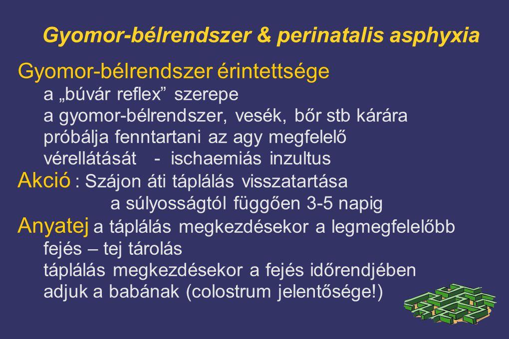 """Gyomor-bélrendszer & perinatalis asphyxia Gyomor-bélrendszer érintettsége a """"búvár reflex szerepe a gyomor-bélrendszer, vesék, bőr stb kárára próbálja fenntartani az agy megfelelő vérellátását - ischaemiás inzultus Akció : Szájon áti táplálás visszatartása a súlyosságtól függően 3-5 napig Anyatej a táplálás megkezdésekor a legmegfelelőbb fejés – tej tárolás táplálás megkezdésekor a fejés időrendjében adjuk a babának (colostrum jelentősége!)"""