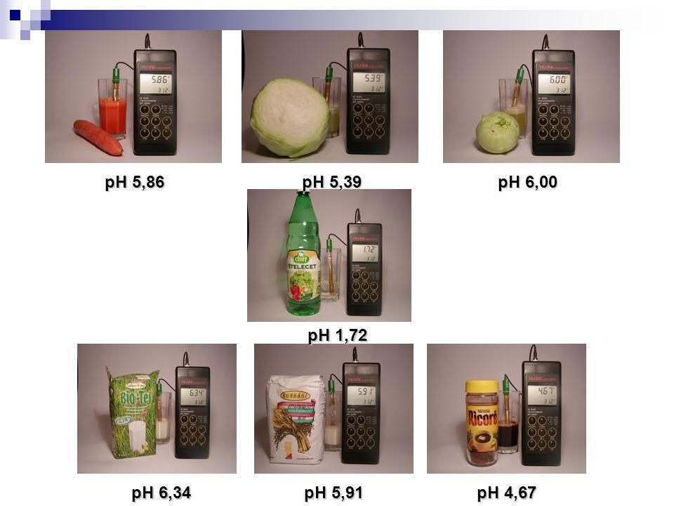 pH 5,91 pH 6,34 pH 4,67 pH 1,72 pH 5,86 pH 5,39 pH 6,00
