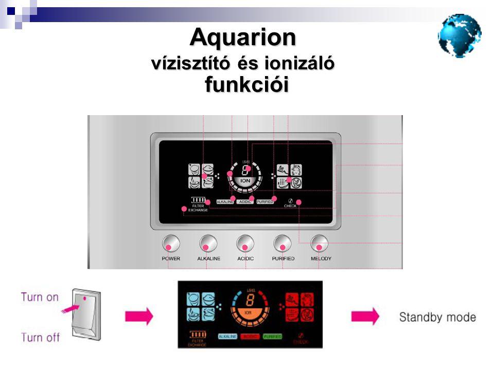 Aquarion funkciói