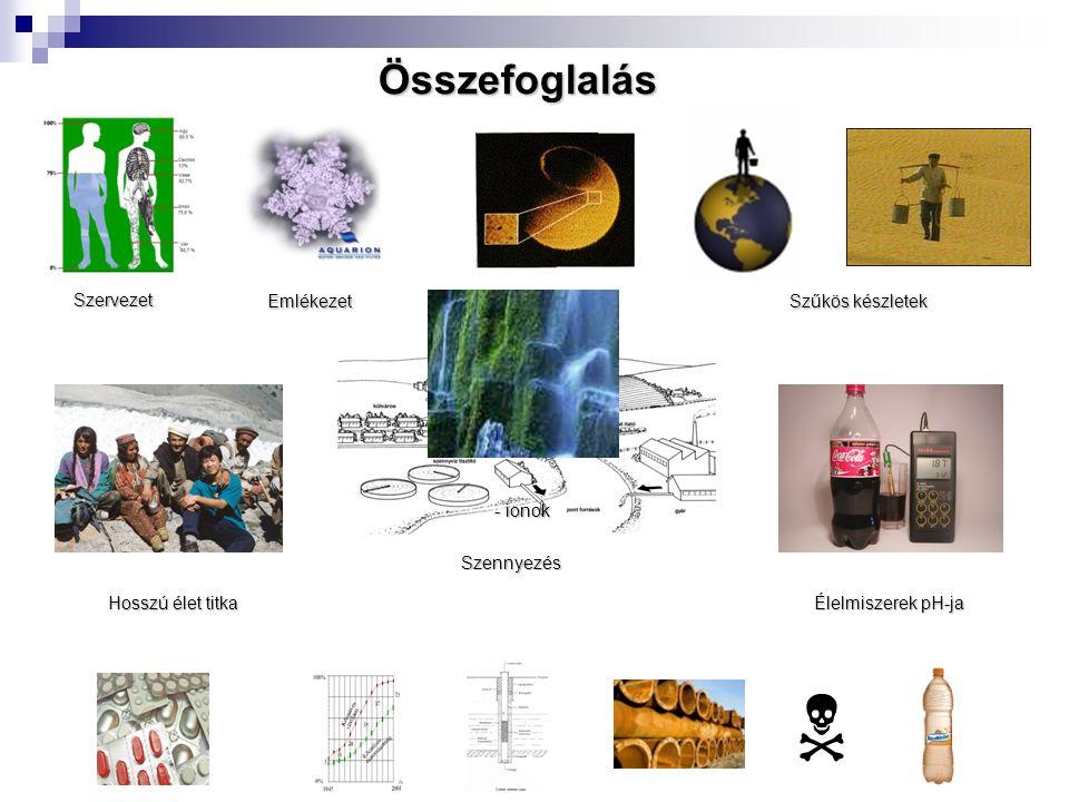  Szervezet Emlékezet Keletkezés Szűkös készletek Szennyezés Összefoglalás Élelmiszerek pH-ja Élelmiszerek pH-ja - ionok Hosszú élet titka