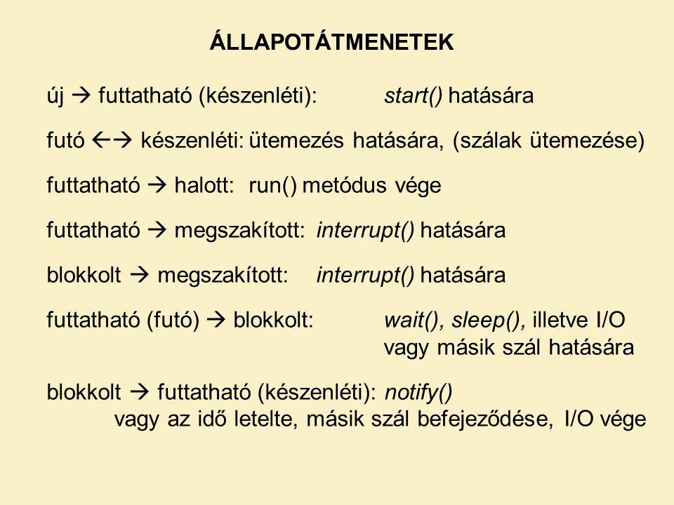 ÁLLAPOTÁTMENETEK új  futtatható (készenléti):start() hatására futó  készenléti:ütemezés hatására, (szálak ütemezése) futtatható  halott:run() metó