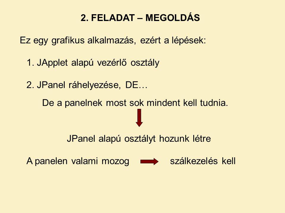 2. FELADAT – MEGOLDÁS Ez egy grafikus alkalmazás, ezért a lépések: 1. JApplet alapú vezérlő osztály JPanel alapú osztályt hozunk létre 2. JPanel ráhel