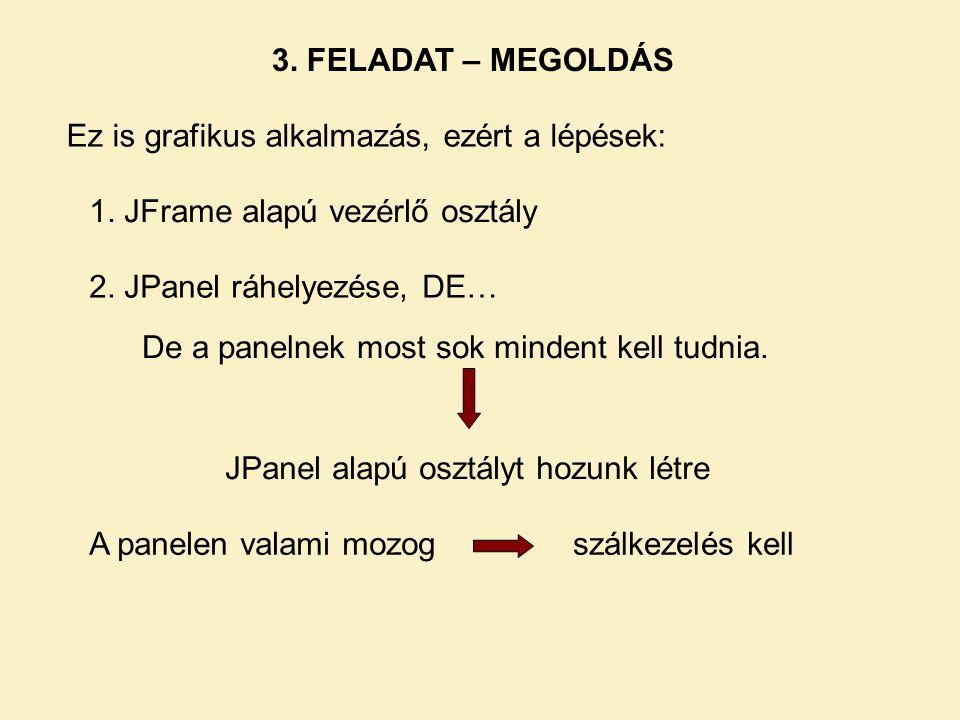 3. FELADAT – MEGOLDÁS Ez is grafikus alkalmazás, ezért a lépések: 1. JFrame alapú vezérlő osztály JPanel alapú osztályt hozunk létre 2. JPanel ráhelye