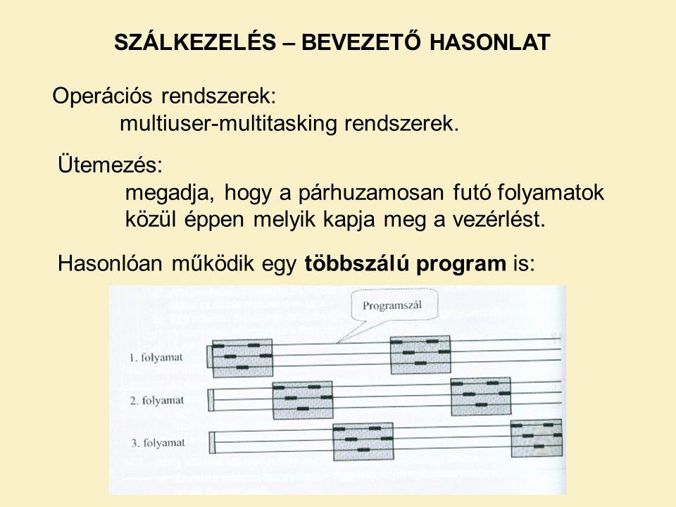 SZÁLKEZELÉS – BEVEZETŐ HASONLAT Operációs rendszerek: multiuser-multitasking rendszerek. Ütemezés: megadja, hogy a párhuzamosan futó folyamatok közül