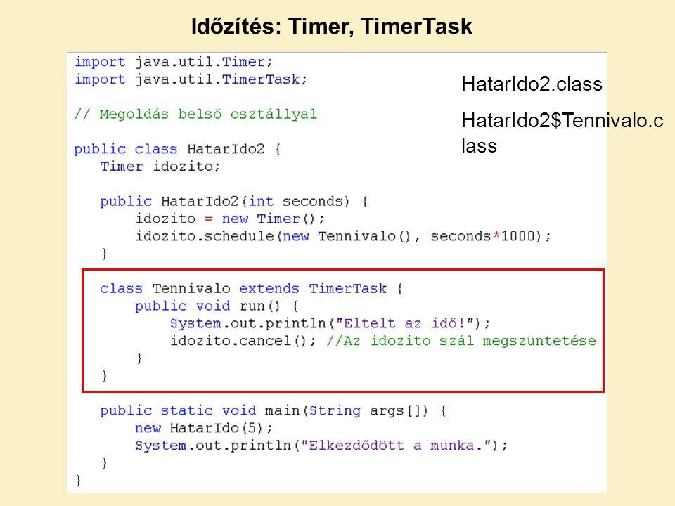 Időzítés: Timer, TimerTask HatarIdo2.class HatarIdo2$Tennivalo.c lass