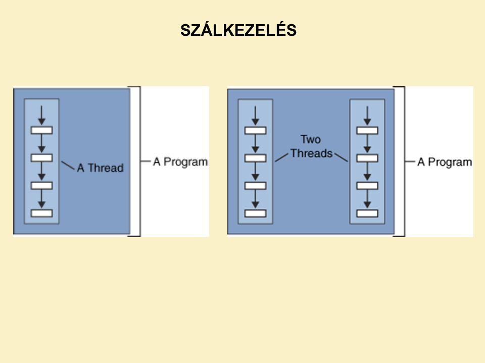A PROGRAMSZÁL ÁLLAPOTAI A programszál megszületik, működik és meghal.