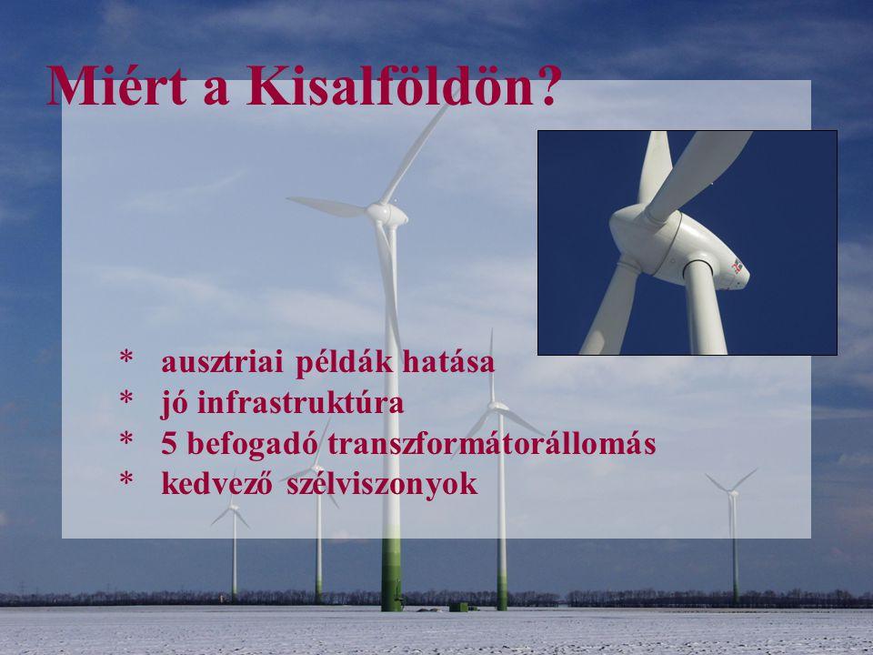 Miért a Kisalföldön? * ausztriai példák hatása * jó infrastruktúra * 5 befogadó transzformátorállomás * kedvező szélviszonyok