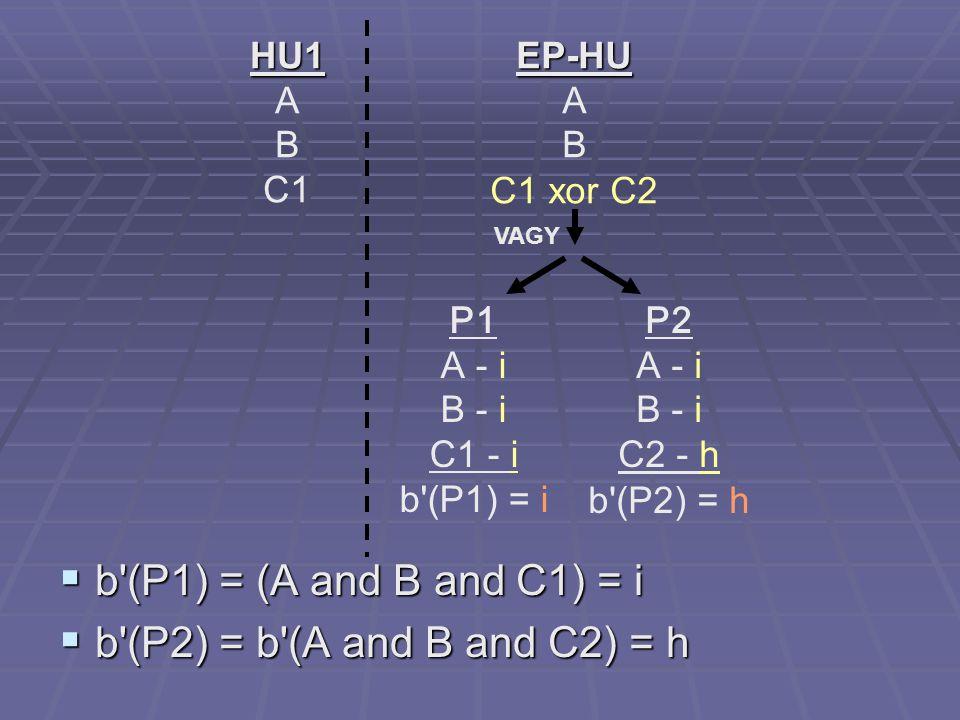  b (P1) = (A and B and C1) = i  b (P2) = b (A and B and C2) = h P2 A - i B - i C2 - h b (P2) = h P1 A - i B - i C 1 - i b (P1) = i VAGY EP-HU A B C1 xor C2HU1 A B C 1
