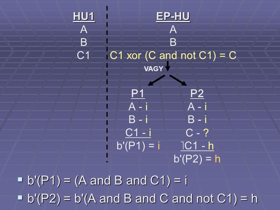 P2 A - i B - i C - ? ˥C 1 - h b'(P2) = h P1 A - i B - i C 1 - i b'(P1) = i VAGY EP-HU A B C1 xor (C and not C 1 ) = CHU1 A B C 1  b'(P1) = (A and B a