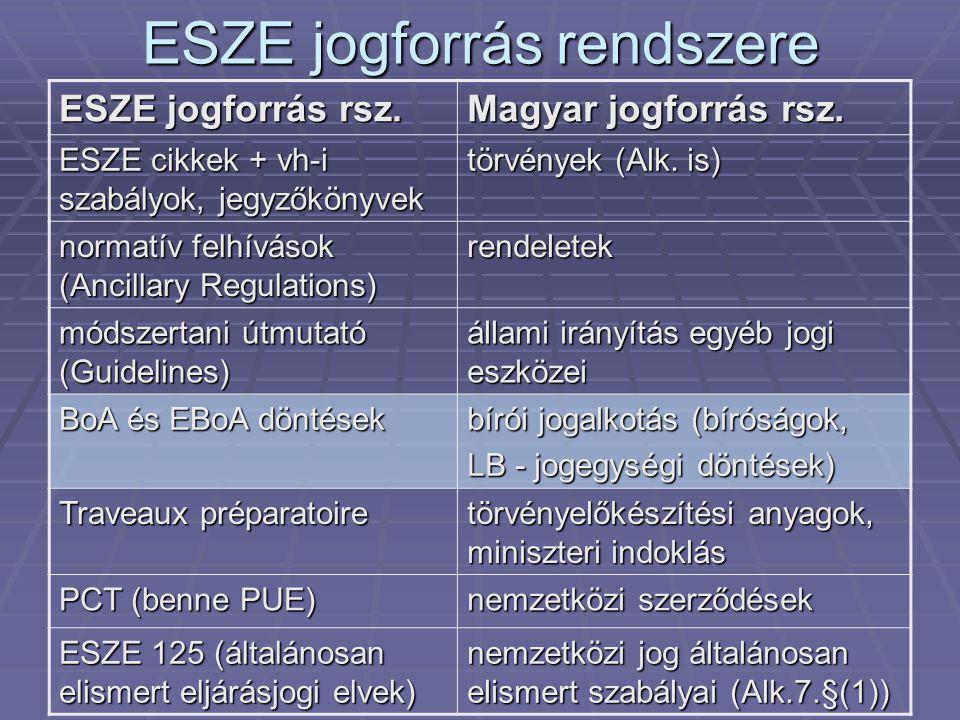 ESZE jogforrás rendszere ESZE jogforrás rsz. Magyar jogforrás rsz. ESZE cikkek + vh-i szabályok, jegyzőkönyvek törvények (Alk. is) normatív felhívások