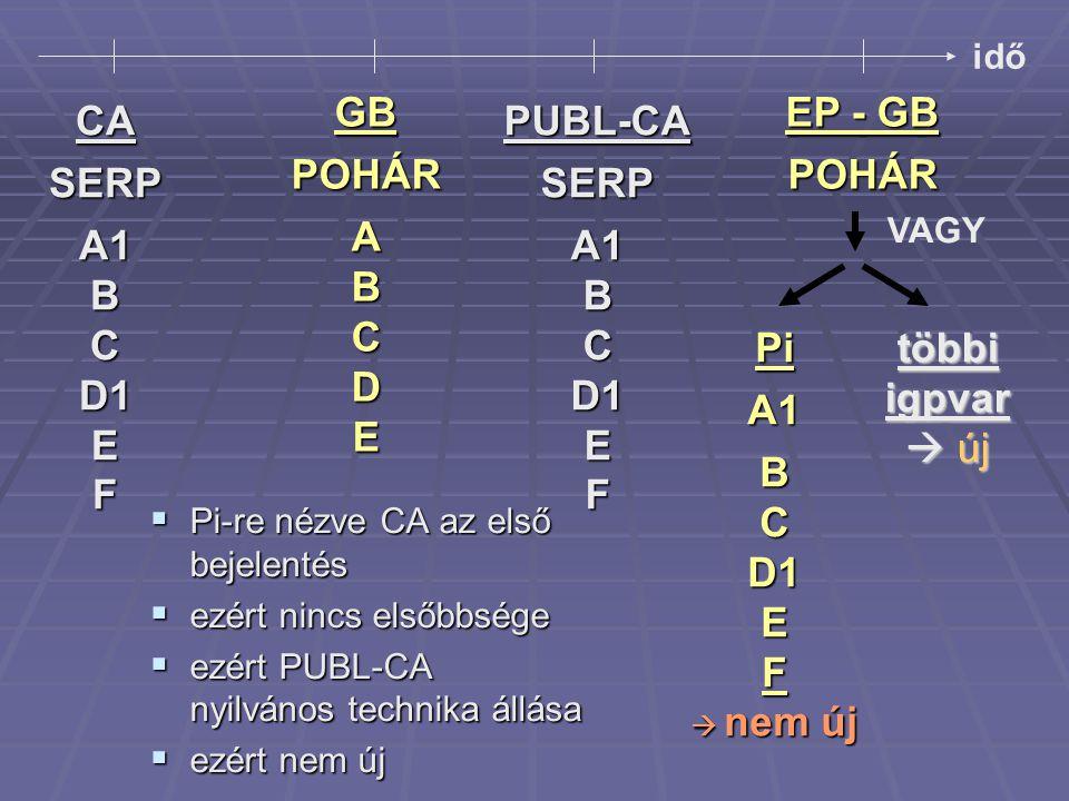  Pi-re nézve CA az első bejelentés  ezért nincs elsőbbsége  ezért PUBL-CA nyilvános technika állása  ezért nem új CASERPA1BCD1EFPUBL-CASERPA1BCD1EF GBPOHÁRABCDE EP - GB POHÁR többi igpvar  új VAGY idő PiA1BCD1EF  nem új