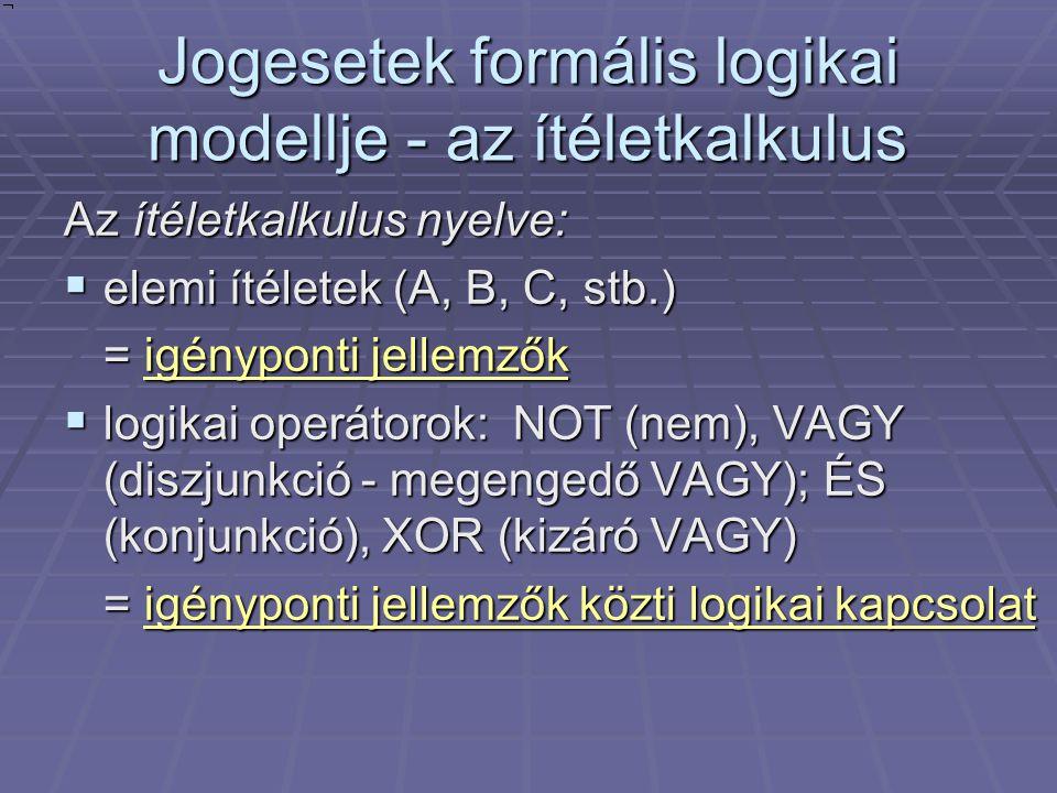 Jogesetek formális logikai modellje - az ítéletkalkulus Az ítéletkalkulus nyelve:  elemi ítéletek (A, B, C, stb.) = igényponti jellemzők  logikai operátorok: NOT (nem), VAGY (diszjunkció - megengedő VAGY); ÉS (konjunkció), XOR (kizáró VAGY) = igényponti jellemzők közti logikai kapcsolat