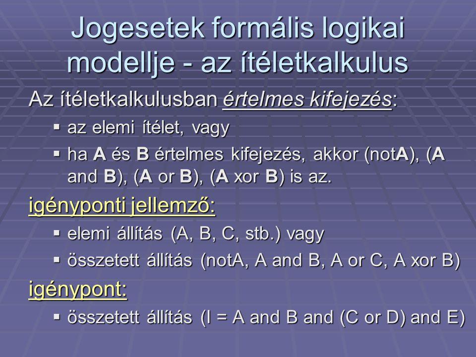 Az ítéletkalkulusban értelmes kifejezés:  az elemi ítélet, vagy  ha A és B értelmes kifejezés, akkor (notA), (A and B), (A or B), (A xor B) is az. i