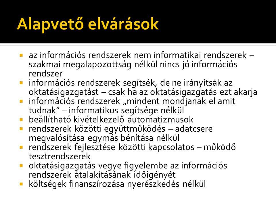  az információs rendszerek nem informatikai rendszerek – szakmai megalapozottság nélkül nincs jó információs rendszer  információs rendszerek segíts