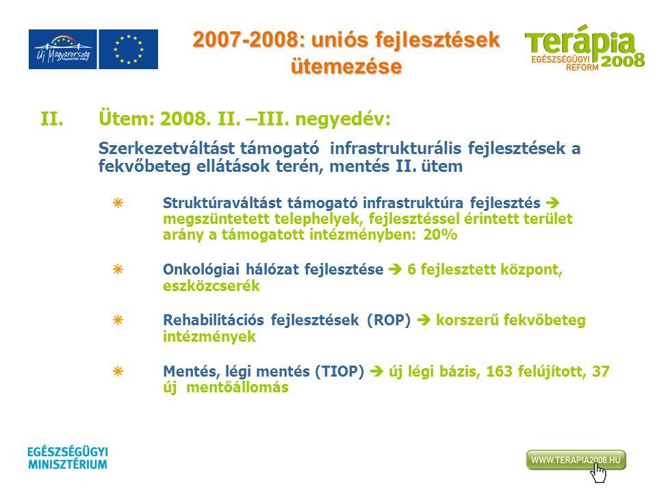 2007-2008: uniós fejlesztések ütemezése II.Ütem: 2008. II. –III. negyedév: Szerkezetváltást támogató infrastrukturális fejlesztések a fekvőbeteg ellát