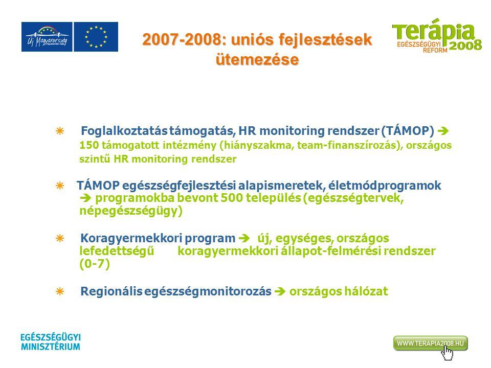 2007-2008: uniós fejlesztések ütemezése  Foglalkoztatás támogatás, HR monitoring rendszer (TÁMOP)  150 támogatott intézmény (hiányszakma, team-finan