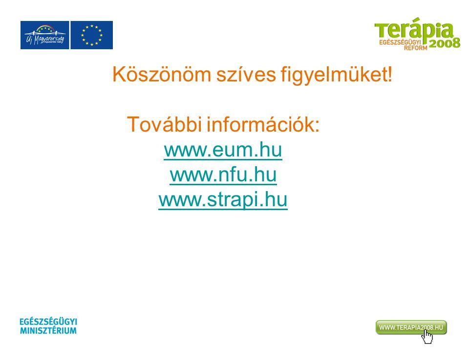 Köszönöm szíves figyelmüket! További információk: www.eum.hu www.nfu.hu www.strapi.hu www.eum.hu www.nfu.hu www.strapi.hu