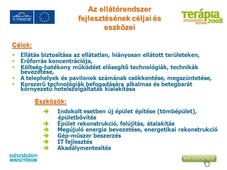 Célok:  Ellátás biztosítása az ellátatlan, hiányosan ellátott területeken,  Erőforrás koncentrációja,  Költség-hatékony működést elősegítő technoló