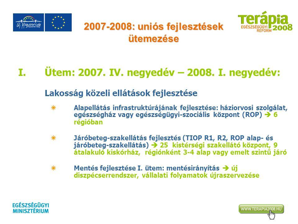 2007-2008: uniós fejlesztések ütemezése I.Ütem: 2007. IV. negyedév – 2008. I. negyedév: Lakosság közeli ellátások fejlesztése  Alapellátás infrastruk