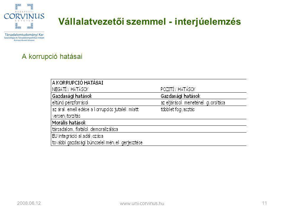 A korrupció hatásai 2008.06.12 www.uni-corvinus.hu 11 Vállalatvezetői szemmel - interjúelemzés