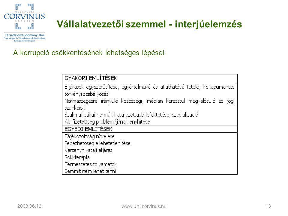 A korrupció csökkentésének lehetséges lépései: 2008.06.12 www.uni-corvinus.hu 13 Vállalatvezetői szemmel - interjúelemzés