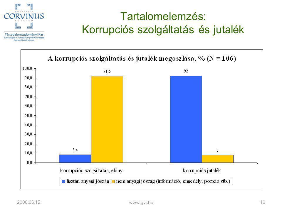 Tartalomelemzés: Korrupciós szolgáltatás és jutalék 2008.06. 12 www.gvi.hu 16