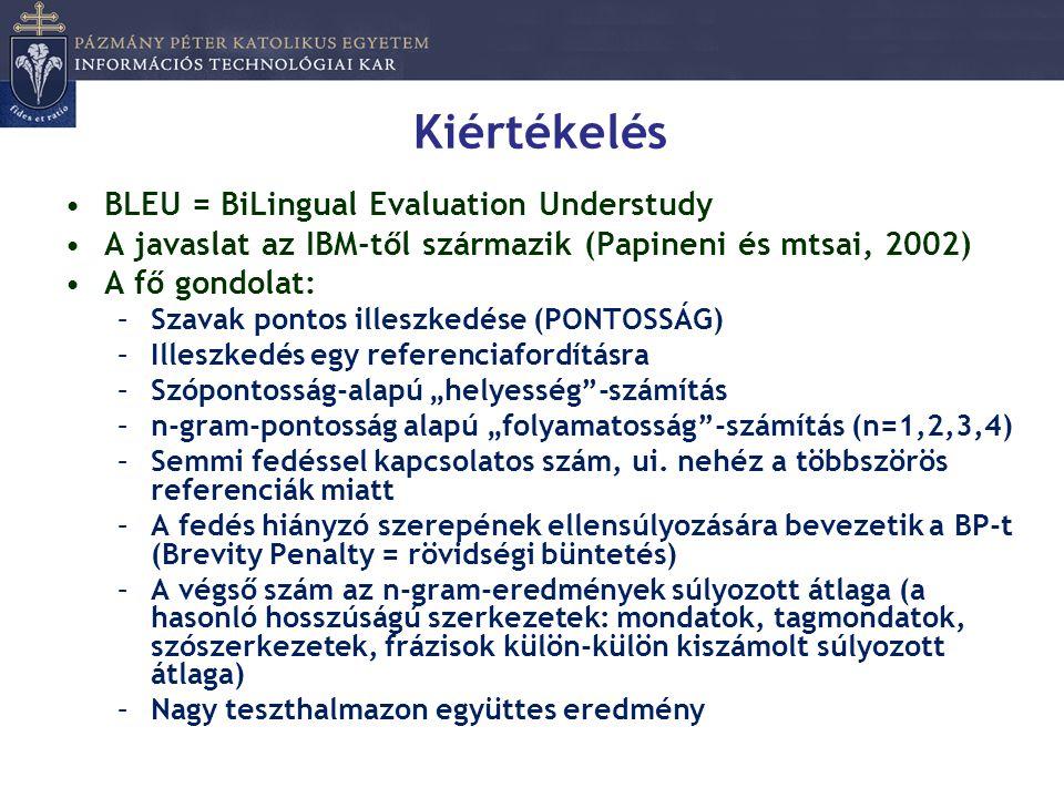 Kiértékelés •BLEU = BiLingual Evaluation Understudy •A javaslat az IBM-től származik (Papineni és mtsai, 2002) •A fő gondolat: –Szavak pontos illeszke