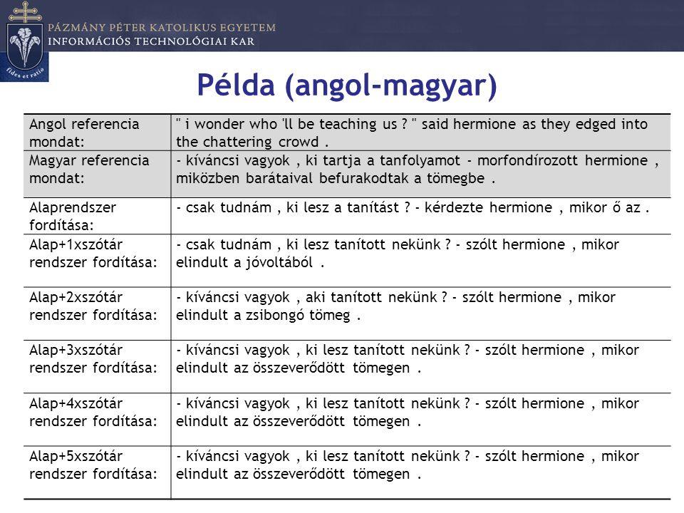 Példa (angol-magyar) Angol referencia mondat: