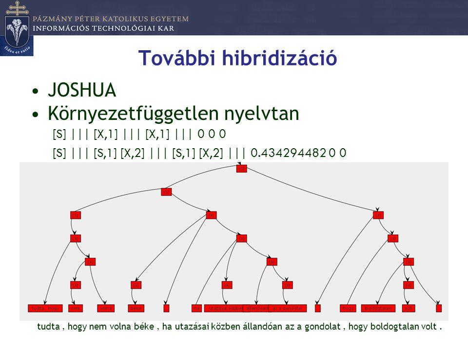További hibridizáció •JOSHUA •Környezetfüggetlen nyelvtan [S] ||| [X,1] ||| [X,1] ||| 0 0 0 [S] ||| [S,1] [X,2] ||| [S,1] [X,2] ||| 0.434294482 0 0 tu